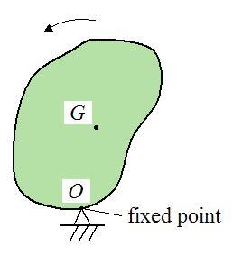 Structural Dynamics Homework Problems